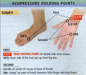 Lung Tonify Points